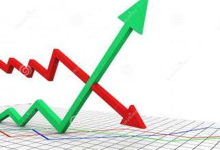 Analisa Inflasi Bulan Oktober 2015