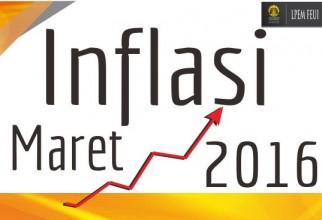 Analisis Inflasi Bulan Maret 2016